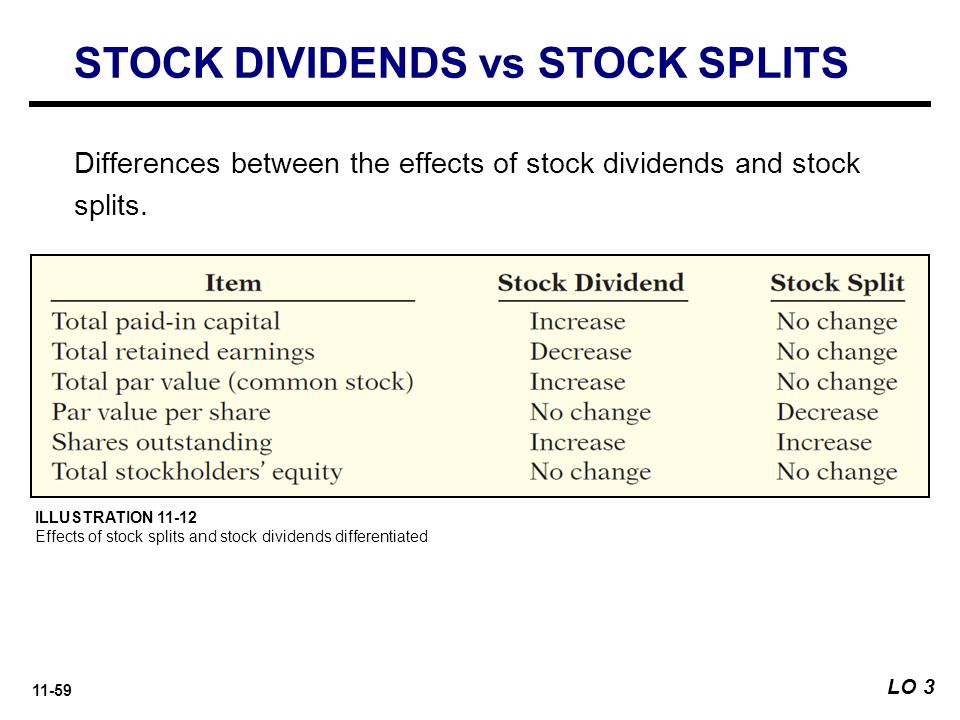"""dividend payment impact on common stock prices Retail traders """"have been very hungry for dividend-paying stocks,"""" says jj  the fed has raised rates twice this year, and some investors expect it to  but one common theory of stock valuation, the dividend discount model,."""