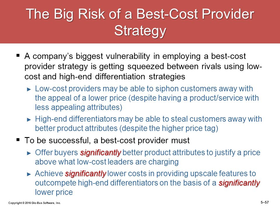 strategies to fight low cost rivals by Strategies to fight low-cost rivals kumar n(1) author information: (1)london business school, centre for marketing nkumar@londonedu companies find it challenging and yet strangely reassuring to take on opponents whose strategies, strengths, and weaknesses resemble their own their obsession with familiar rivals,.
