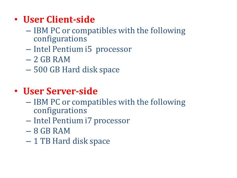 User Client-side User Server-side