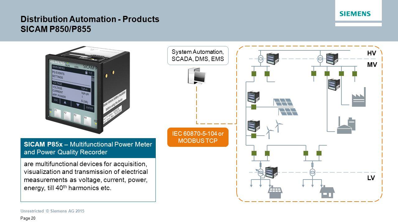 Distribution automation products sicam p850 p855