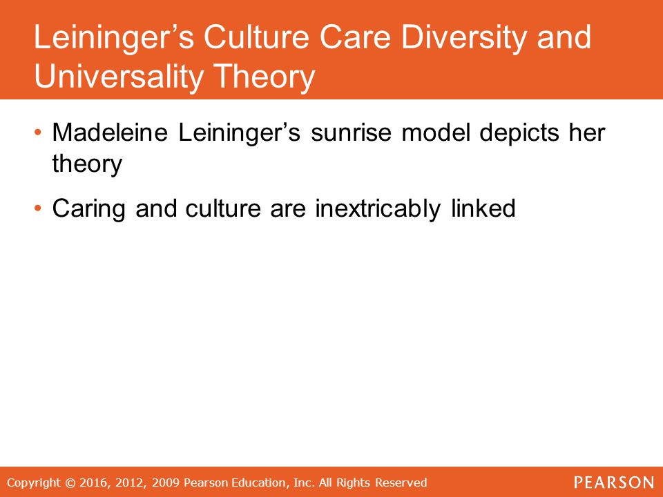 madeleine leininger theory of culture care diversity Leininger's theory of nursing: cultural care diversity and universality show all  authors madeleine m leininger, rn phd madeleine m leininger.