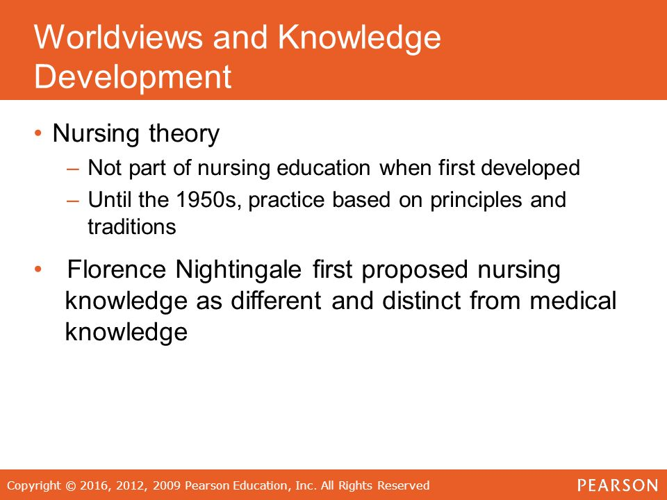 four salient contributions of nursing theorists to the development of nursing science Nursing nursing the four salient contributions philosophy and also science based theorists who theorists of cognitive human development is jean.