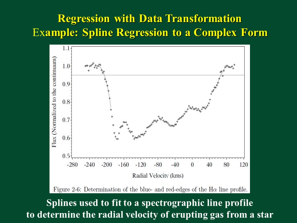 Regression with Data Transformation