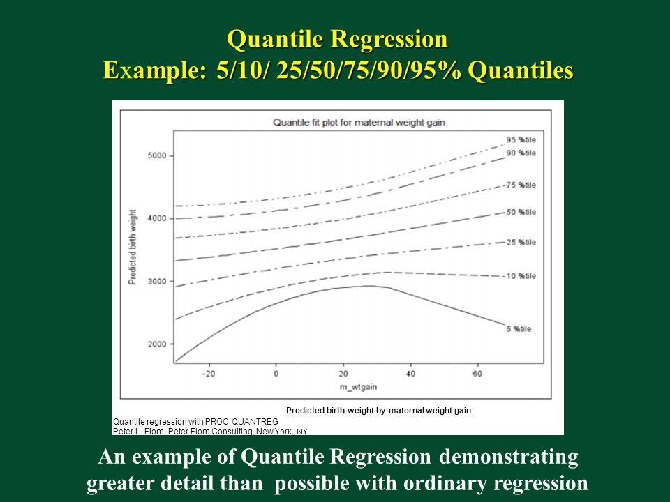 Example: 5/10/ 25/50/75/90/95% Quantiles