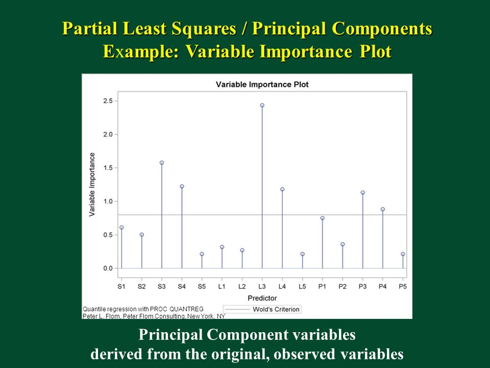 Partial Least Squares / Principal Components