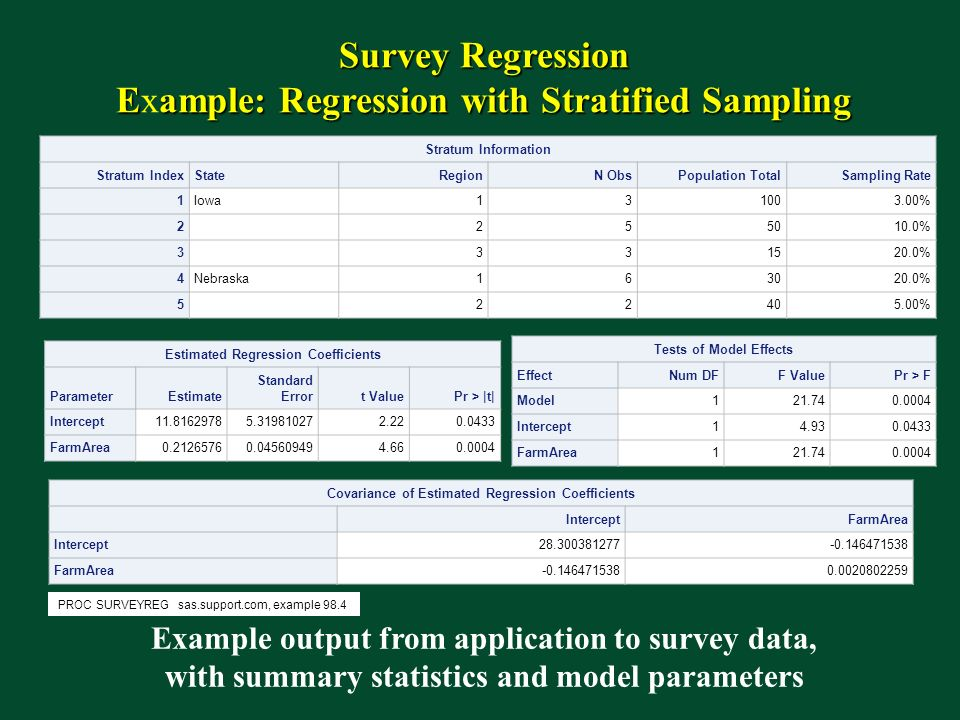 Example: Regression with Stratified Sampling