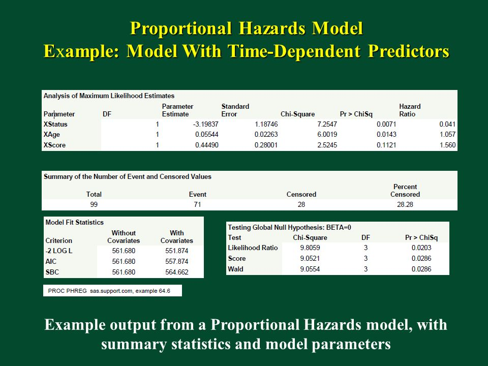 Proportional Hazards Model