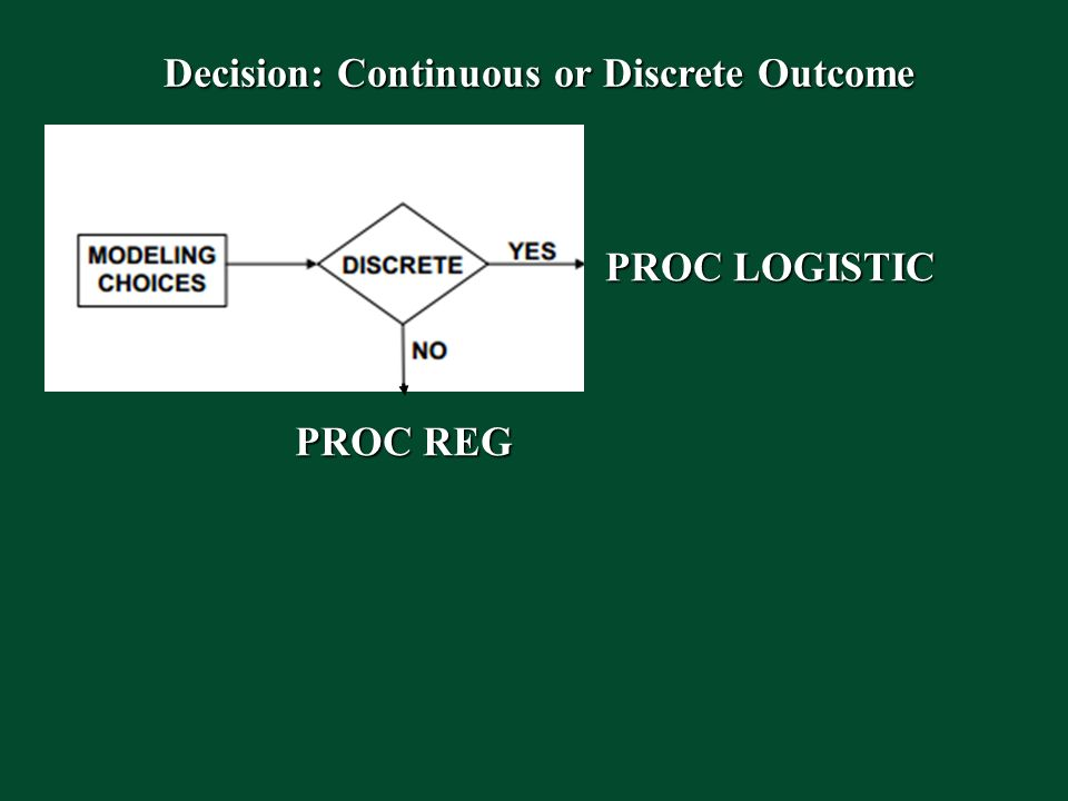 Decision: Continuous or Discrete Outcome
