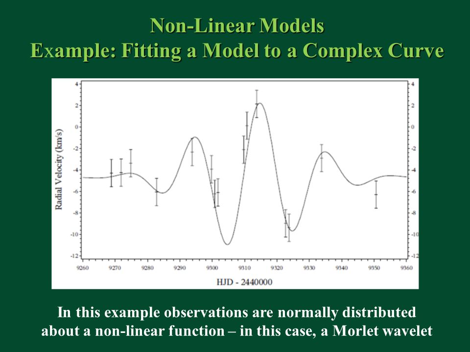 Example: Fitting a Model to a Complex Curve