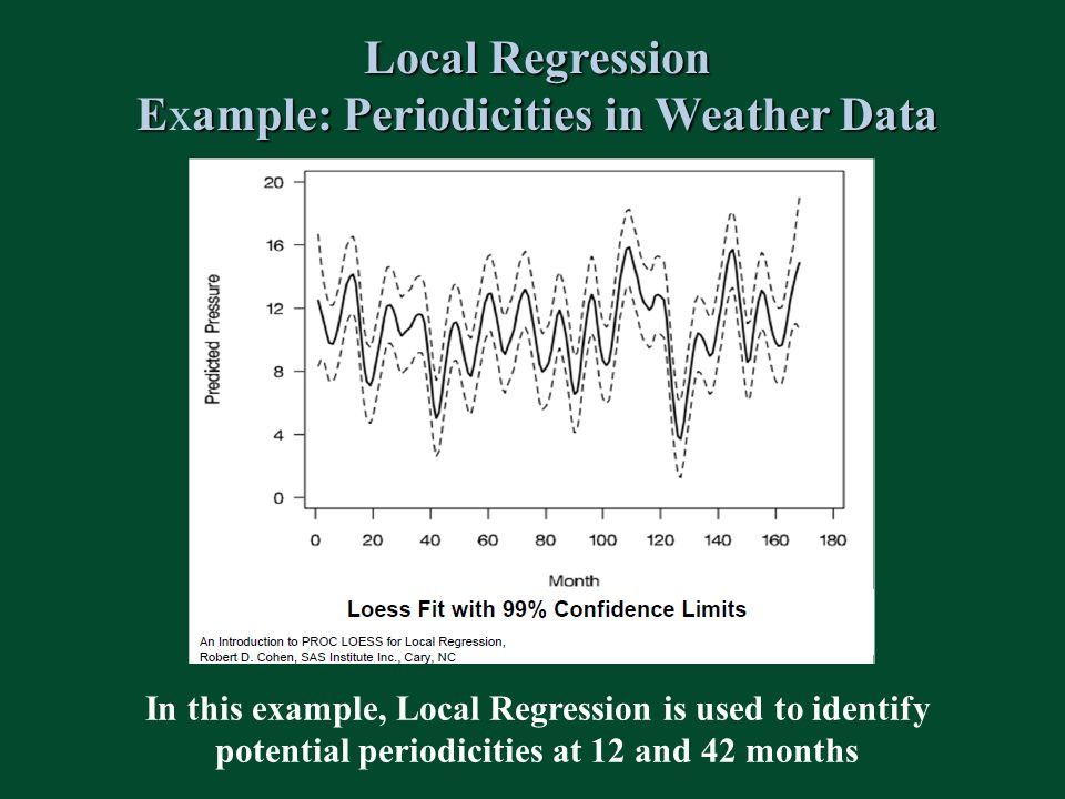 Example: Periodicities in Weather Data