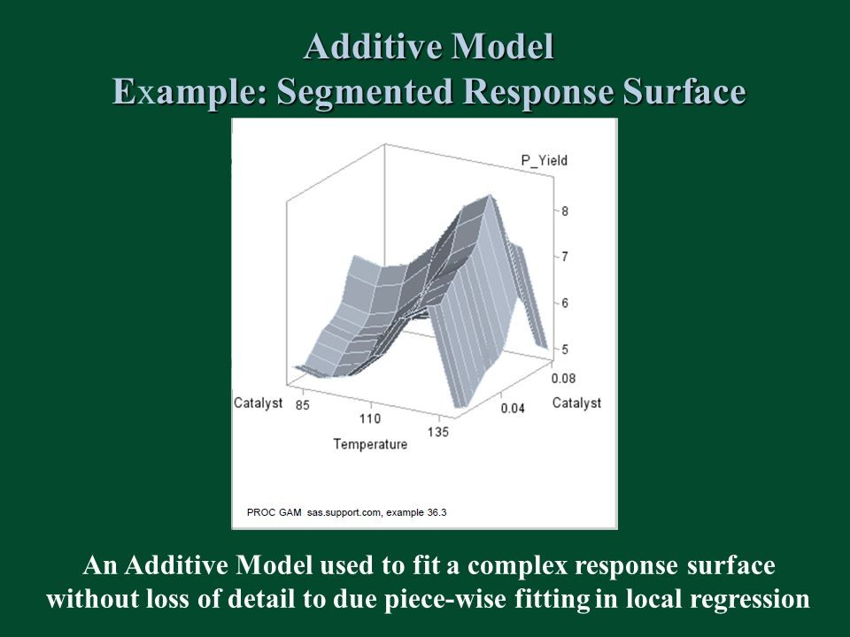 Example: Segmented Response Surface
