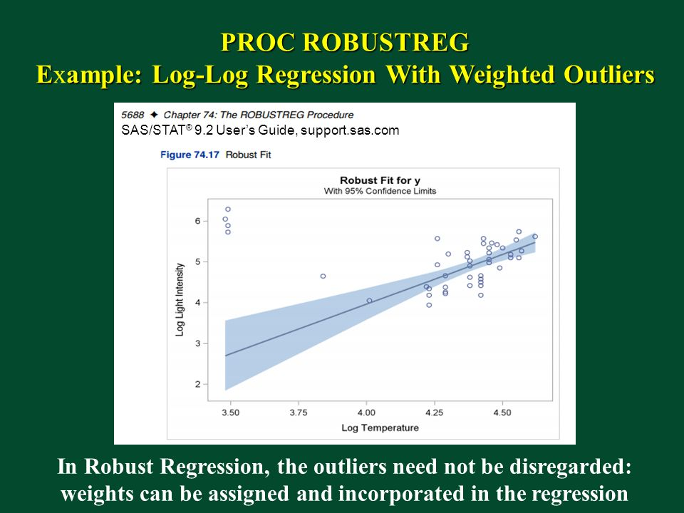 Example: Log-Log Regression With Weighted Outliers