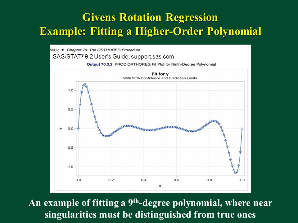 Givens Rotation Regression