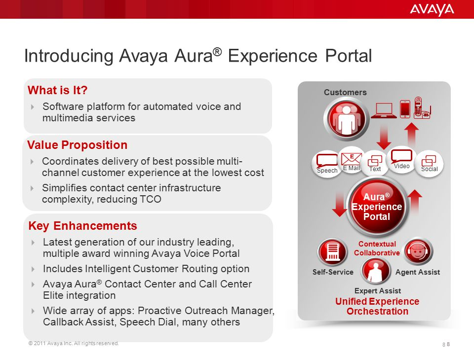 Avaya Aura 174 Experience Portal Ppt Download