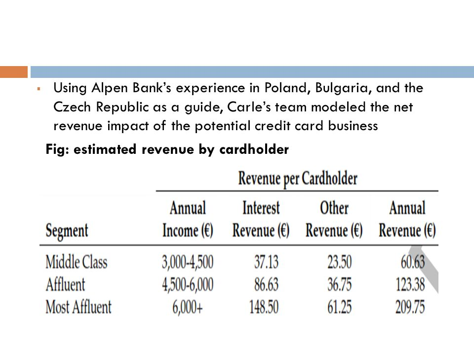 alpen bank launching credit card in Alpen bank case - paper - marketing essay example case analysis alpen bank: launching the credit card in romania case overview: in this case alpen bank's country manager carle has to make a crucial decision whether or not they should go for the credit card business in romania - alpen bank case - paper introduction.