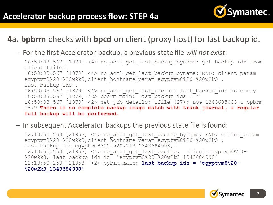 Accelerator backup process flow: STEP 4a