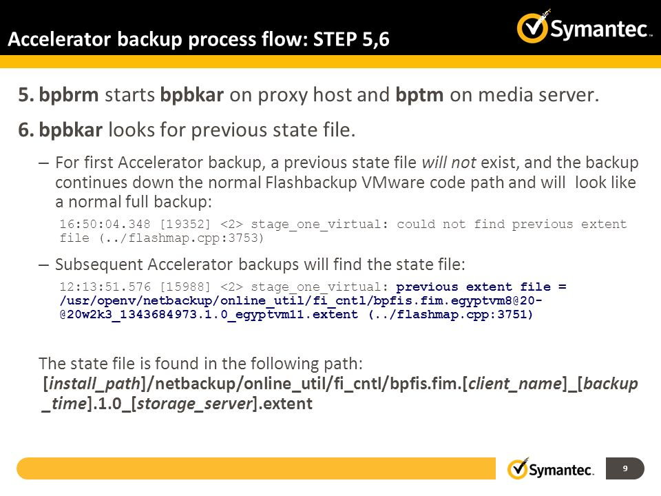 Accelerator backup process flow: STEP 5,6