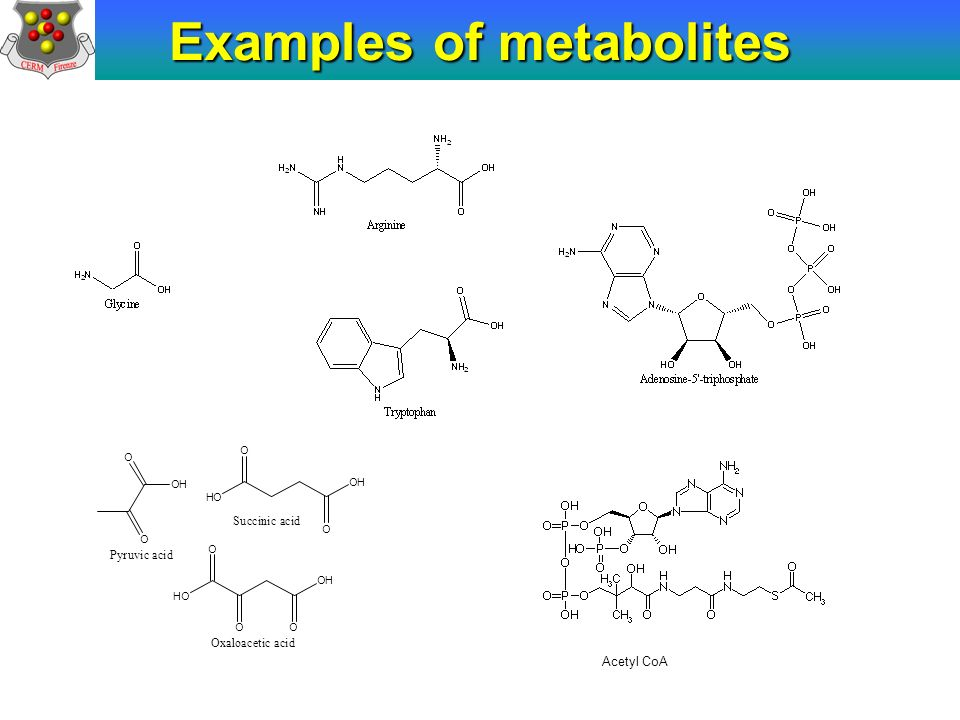 Examples of metabolites