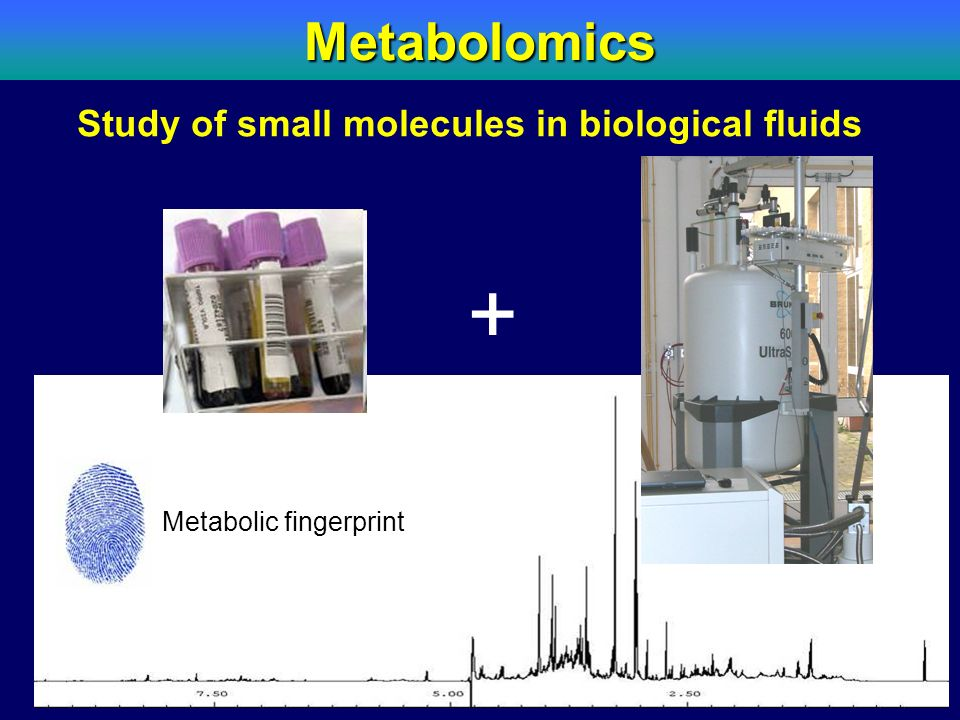 + Metabolomics Study of small molecules in biological fluids