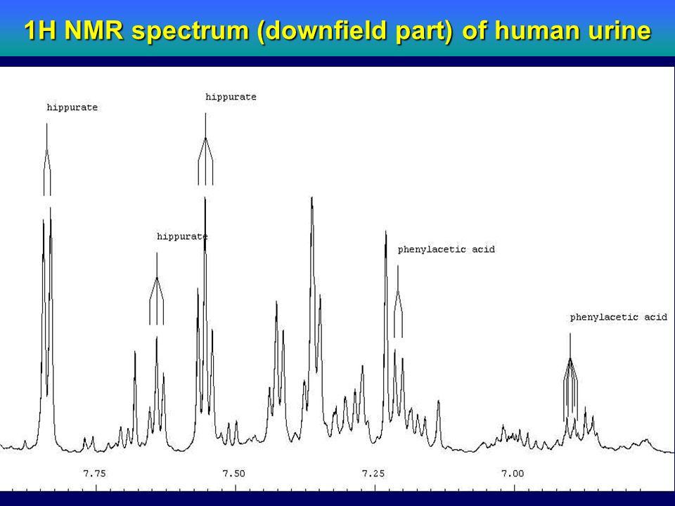 1H NMR spectrum (downfield part) of human urine