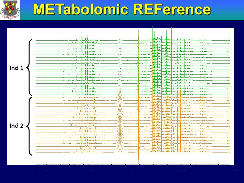 METabolomic REFerence