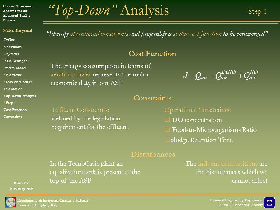 Top-Down Analysis J = Q + Step 1