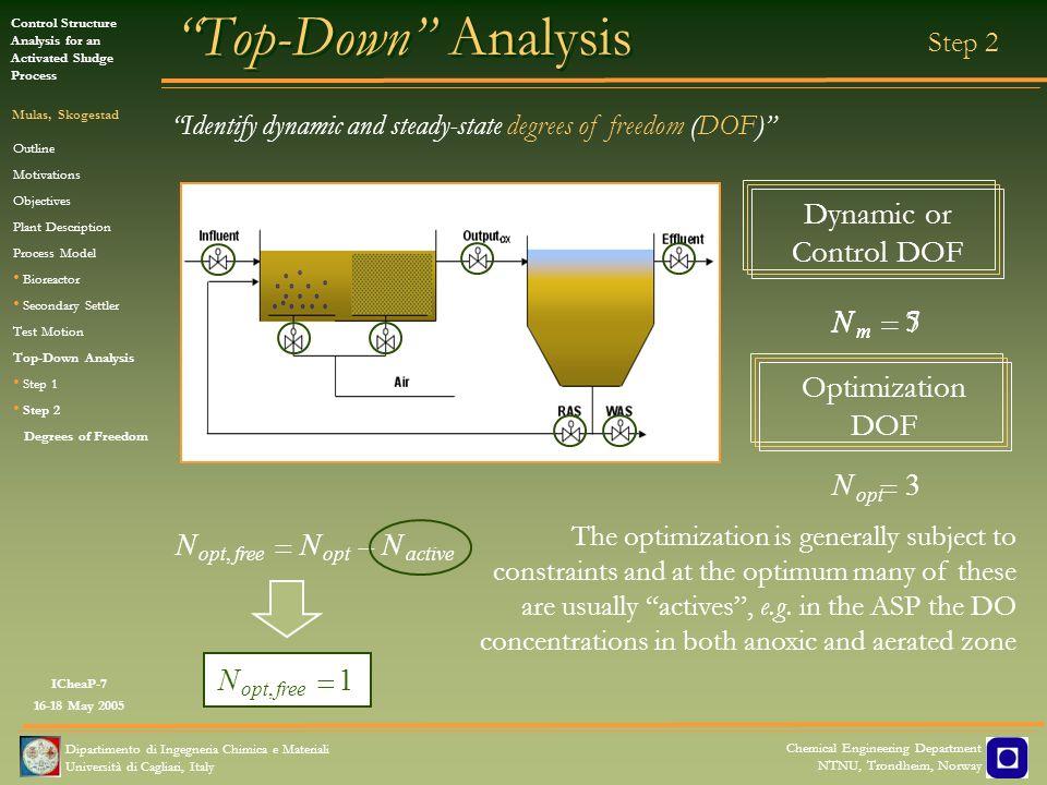 Top-Down Analysis Dynamic or Control DOF N = 7 N = 5