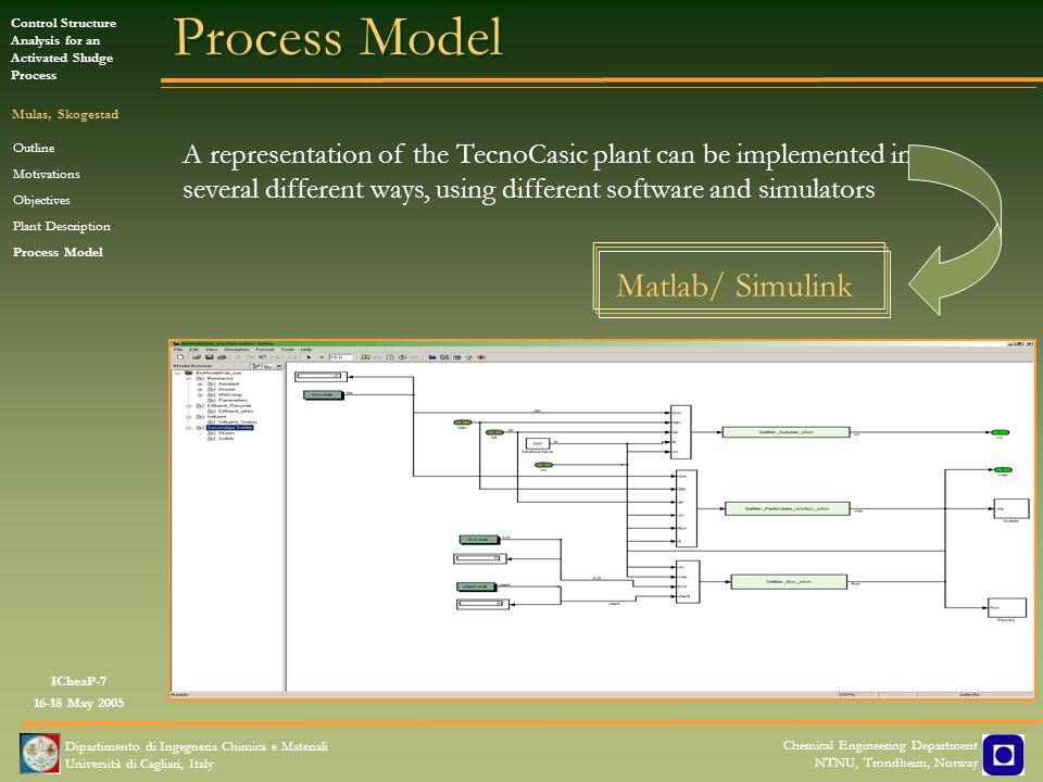 Process Model Matlab/ Simulink