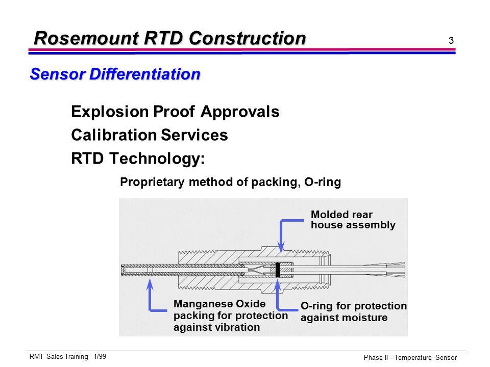 rosemount 1056 wiring diagram becker wiring diagram elsavadorla