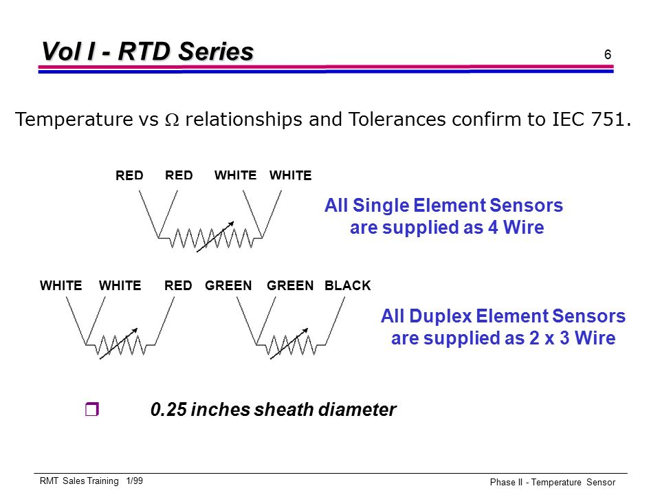 Beautiful 3 Wire Rtd Theory Frieze - Schematic Diagram Series ...