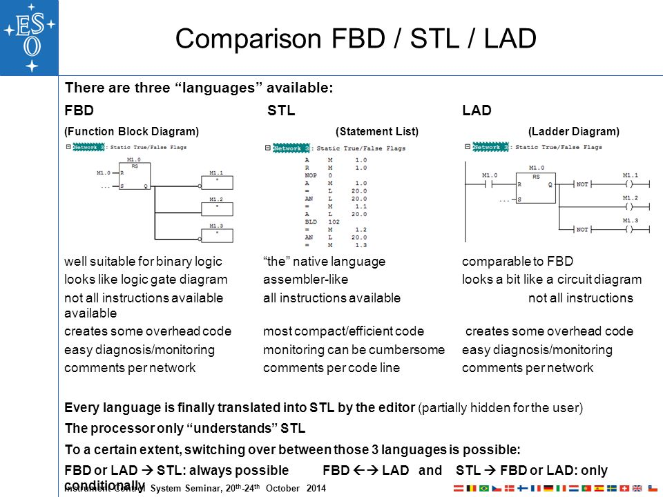 ladder logic comparison instructions