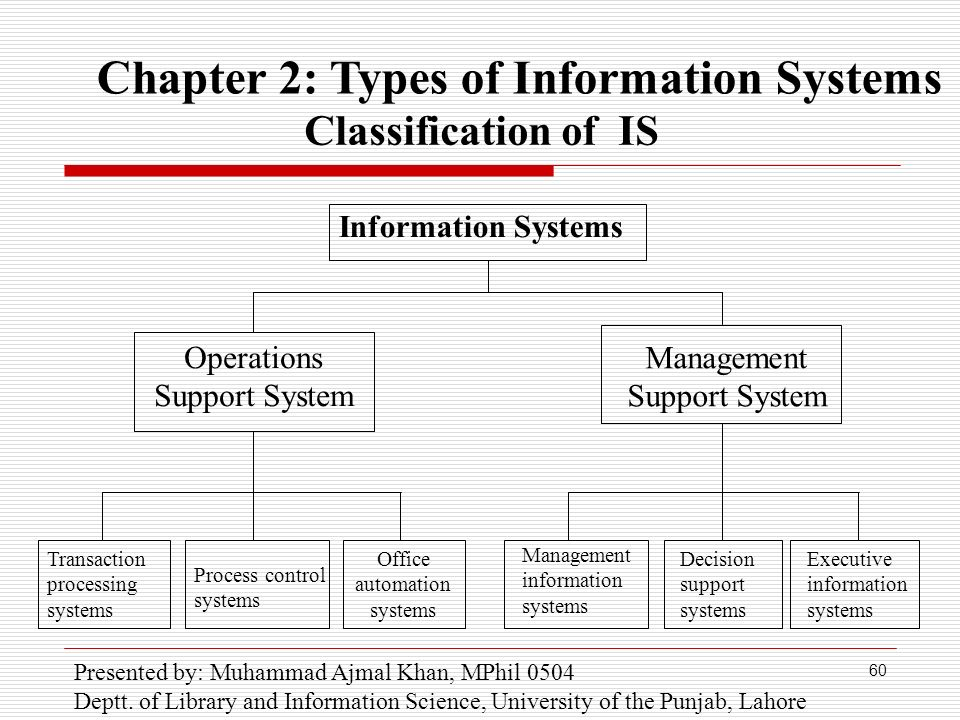 Advanced management information systems