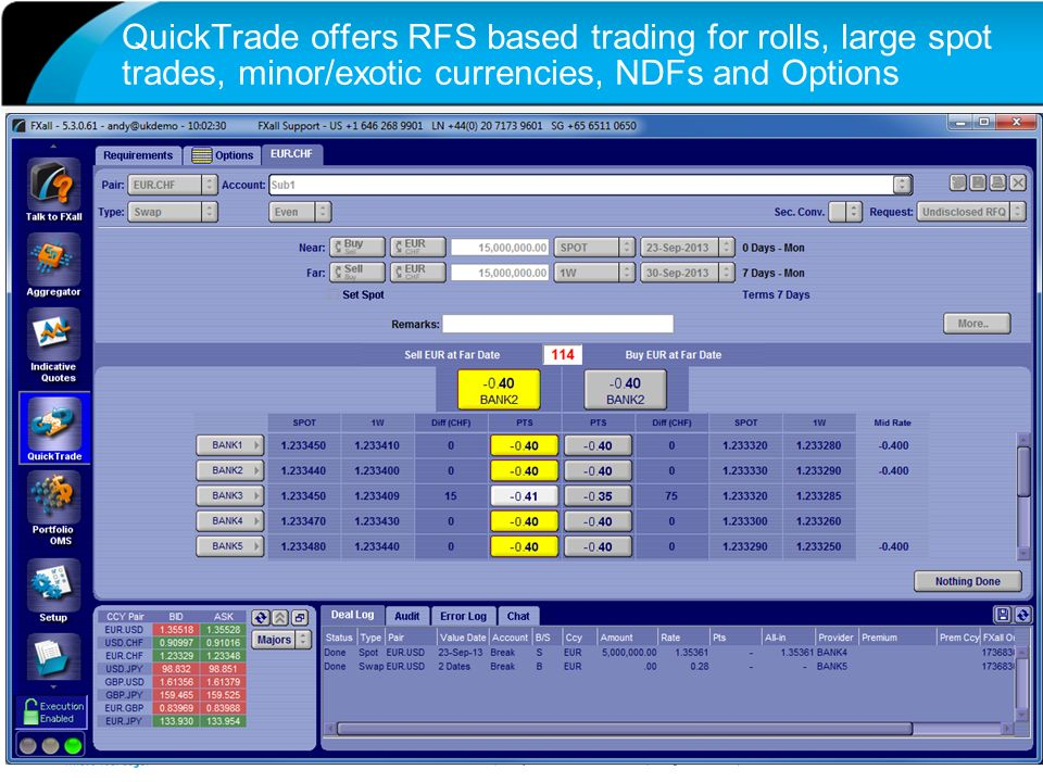 Exotic fx options definition