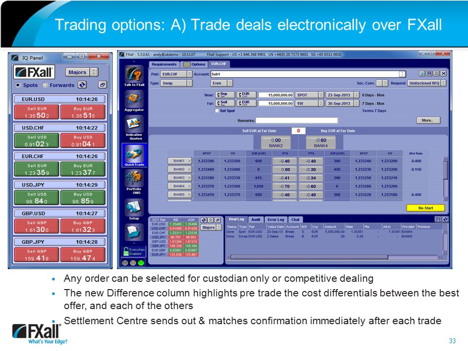 Option trade confirmation