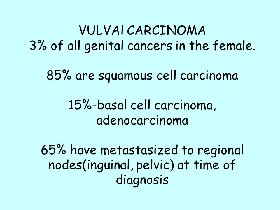 VULVAl CARCINOMA 3% of all genital cancers in the female