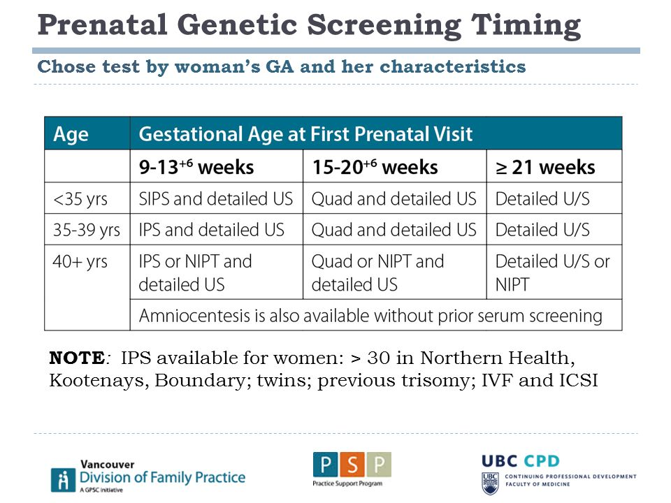 prenatal genetic testing Prenatal genetic testing has been a source of controversy for many parents to be there are certainly pros and cons to the process, many of which come down to.