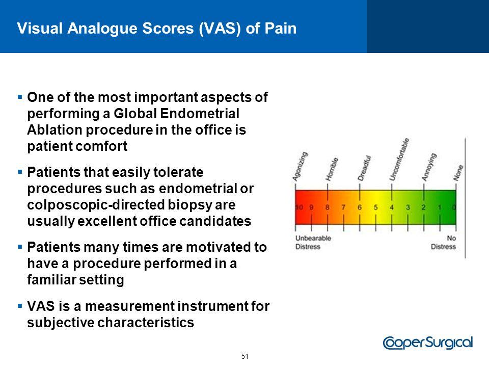 Visual Analogue Scores (VAS) of Pain