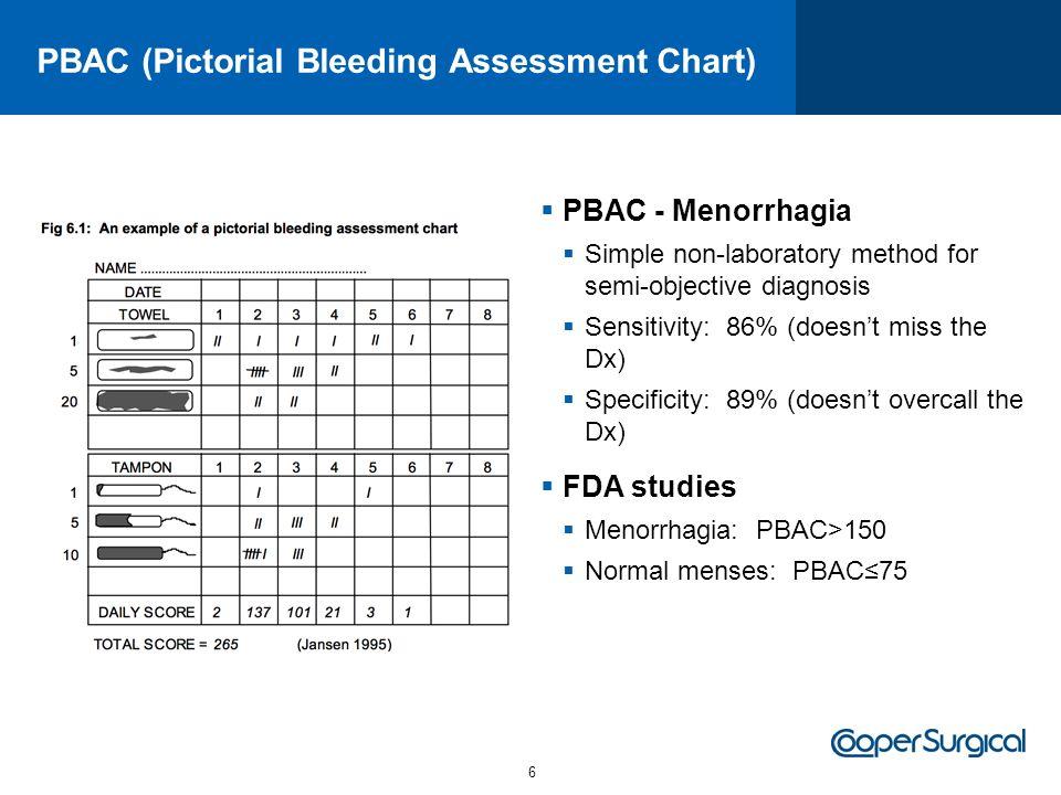 PBAC (Pictorial Bleeding Assessment Chart)