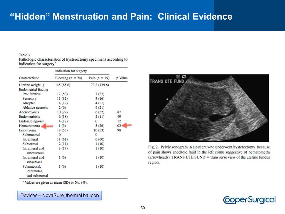 Hidden Menstruation and Pain: Clinical Evidence