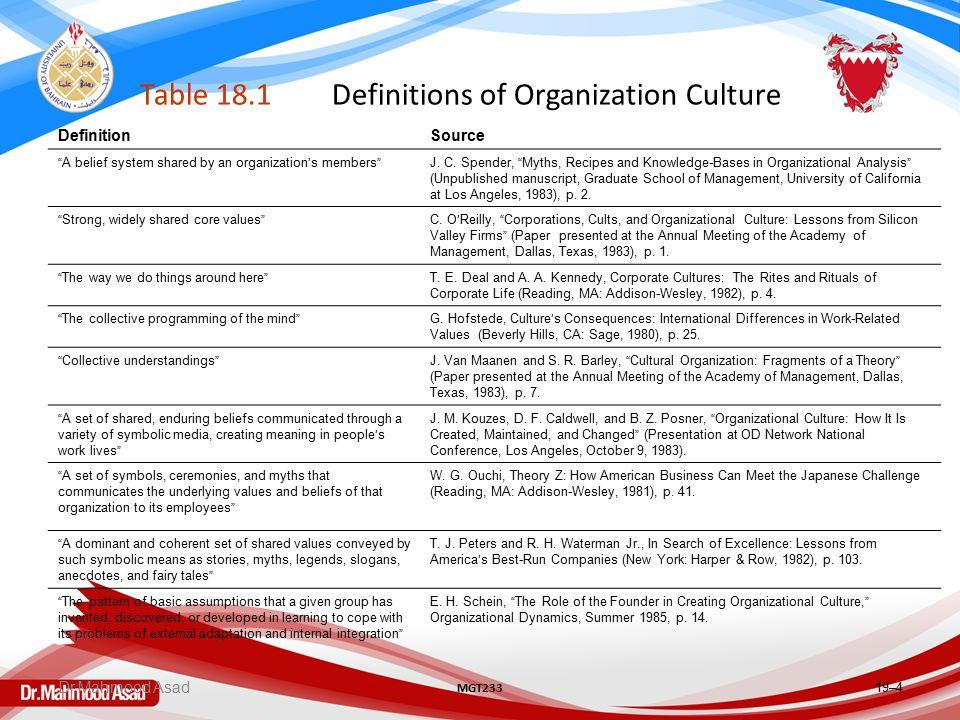 Chapter 18 : Culture University Of Bahrain