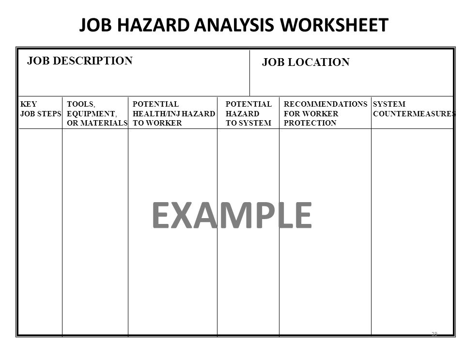 Supervisor Safety Training ppt download – Usmc Orm Worksheet
