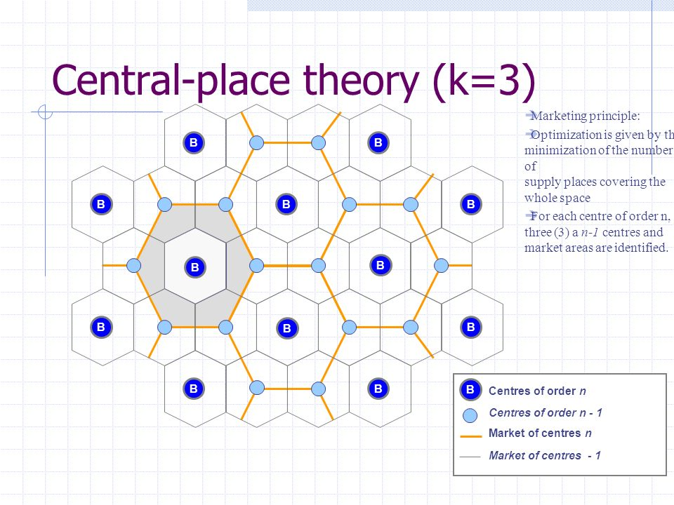 central place theory 2 early industrial urbanization youtube