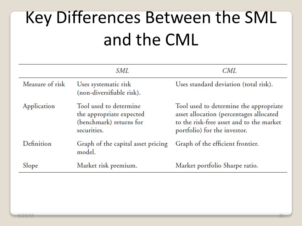 difference between cml and sml essay Difference between cal, cml, and sml the cal is the capital allocation line it connects the riskless rate with a risky portfolio in a mean-standard deviation diagram.