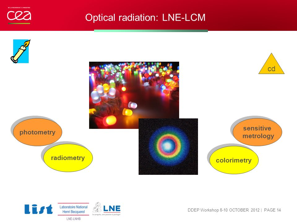 Optical radiation: LNE-LCM