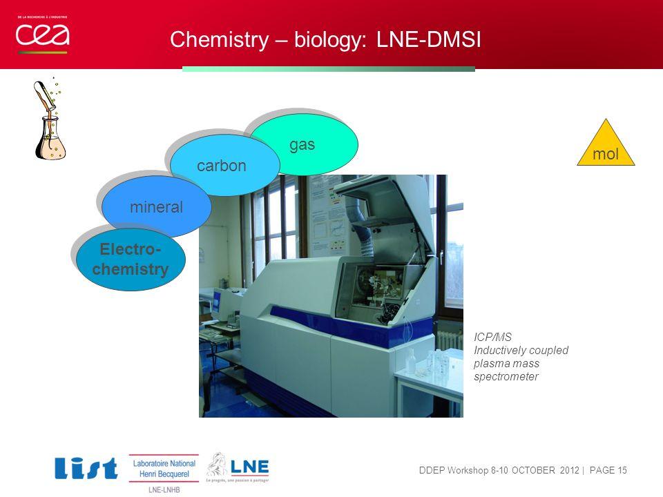 Chemistry – biology: LNE-DMSI