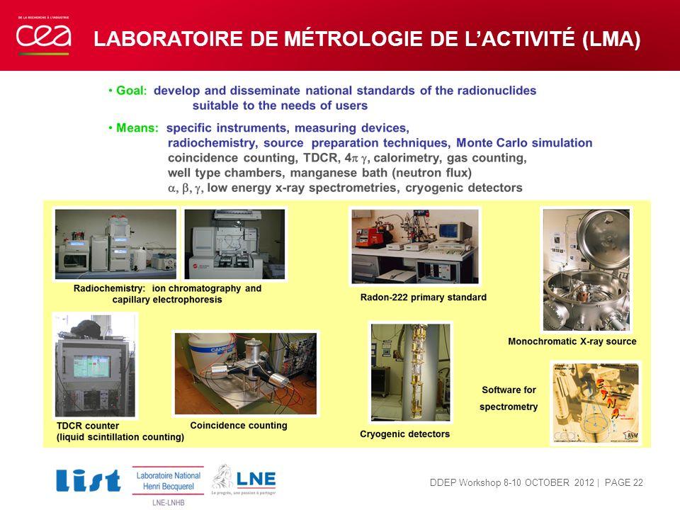 Laboratoire de métrologie de l'activité (LMA)