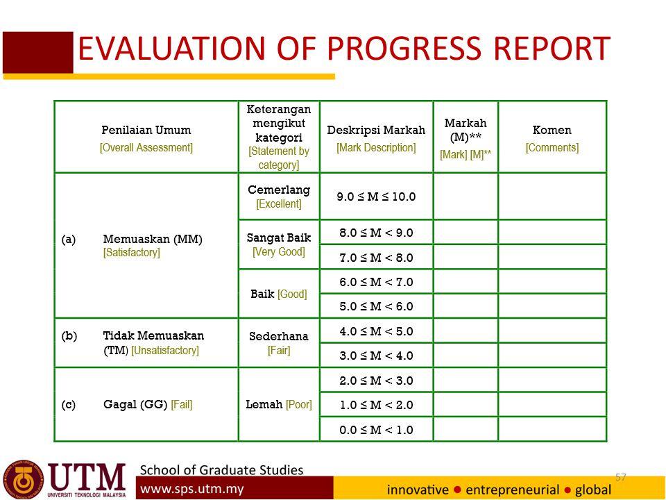 psychology research proposal topics research proposal