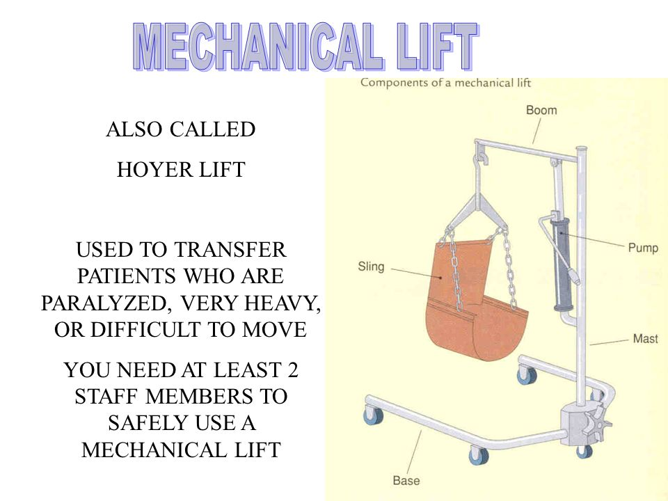 Hoyer Lift Parts Diagram Print Out Diy Enthusiasts Wiring Diagrams