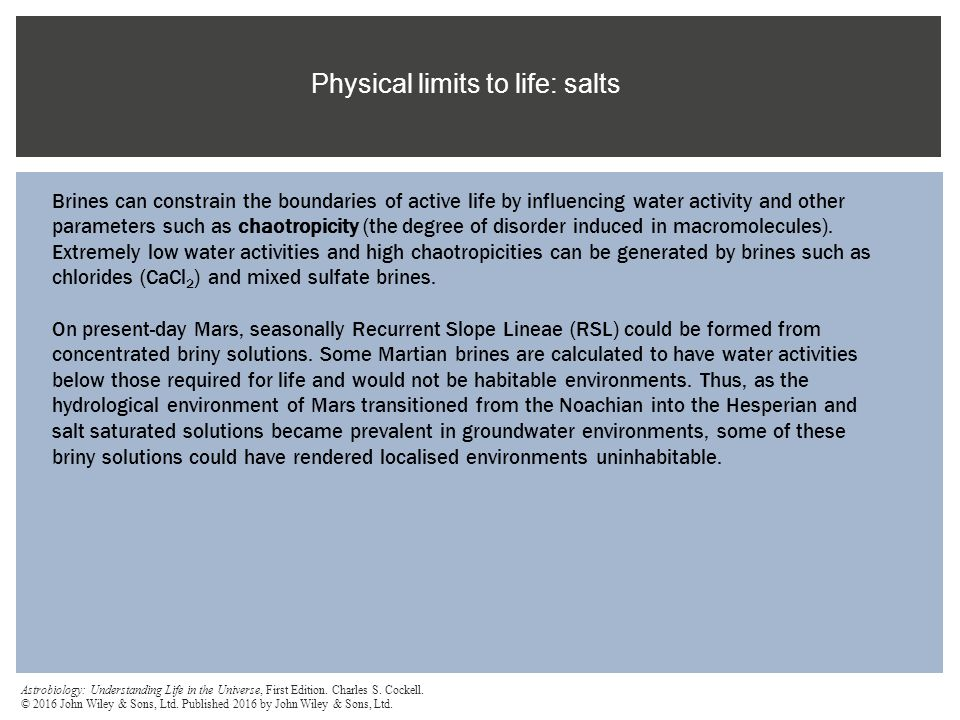 Physical limits to life: salts