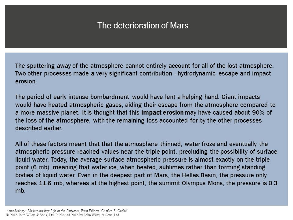 The deterioration of Mars